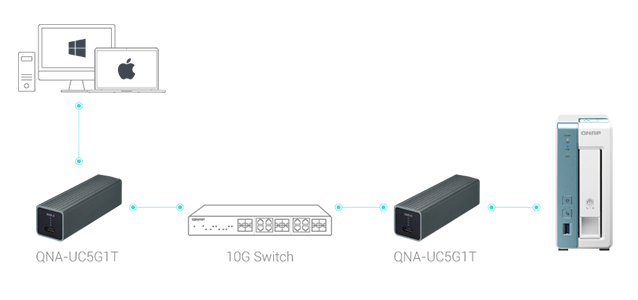 10GbE-switch-ts-431k